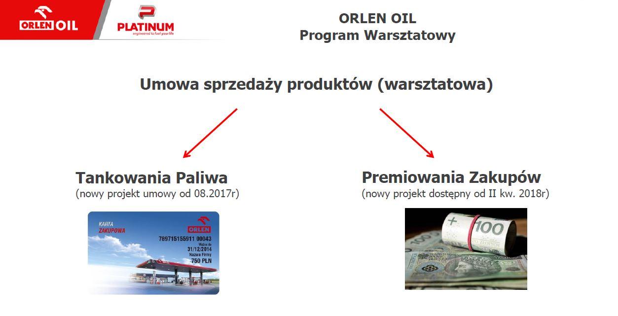 Szkolenie z programów warsztatowych ORLEN OIL